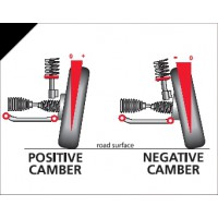 CAMBER&TRACKING KIT ANT. + POST.